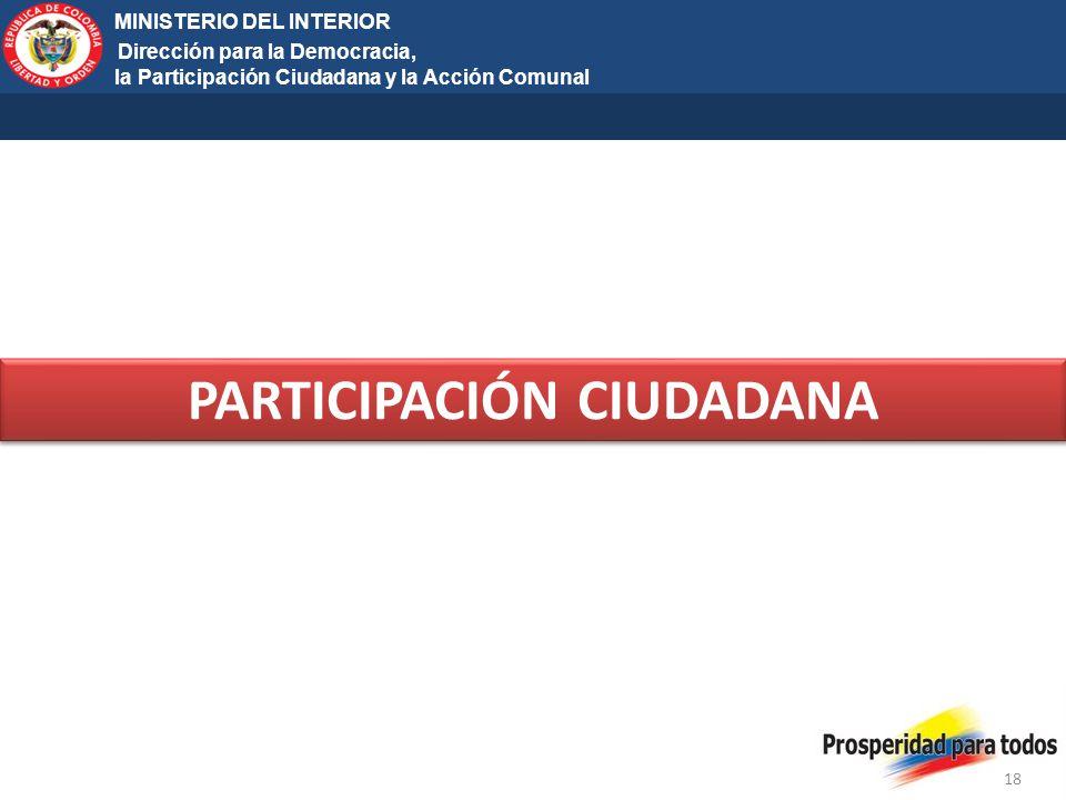 Ministerio del Interior y de Justicia Elecciones Territoriales 2011 18 MINISTERIO DEL INTERIOR Dirección para la Democracia, la Participación Ciudadana y la Acción Comunal PARTICIPACIÓN CIUDADANA