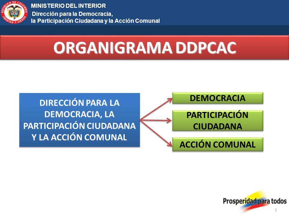 Ministerio del Interior y de Justicia Elecciones Territoriales 2011 7 MINISTERIO DEL INTERIOR Dirección para la Democracia, la Participación Ciudadana y la Acción Comunal DIRECCIÓN PARA LA DEMOCRACIA, LA PARTICIPACIÓN CIUDADANA Y LA ACCIÓN COMUNAL DEMOCRACIA PARTICIPACIÓN CIUDADANA ACCIÓN COMUNAL ORGANIGRAMA DDPCAC