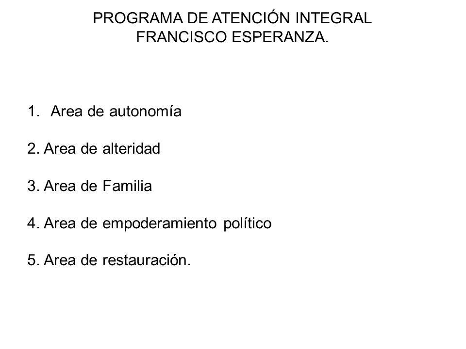 PROGRAMA DE ATENCIÓN INTEGRAL FRANCISCO ESPERANZA.