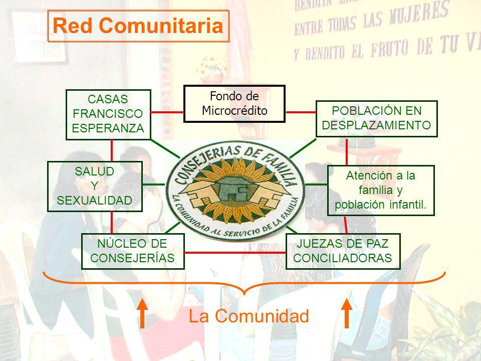 ESQUEMA DE JUSTICIA RESTAURATIVA COMUNIDAD OFENSORVÍCTIMA