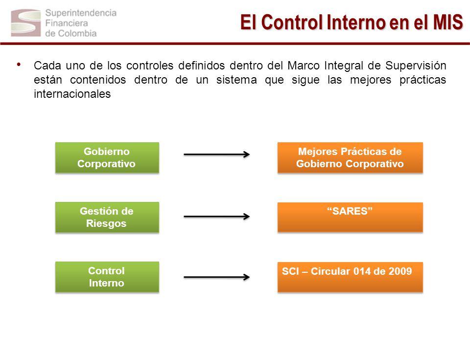 Cada uno de los controles definidos dentro del Marco Integral de Supervisión están contenidos dentro de un sistema que sigue las mejores prácticas int