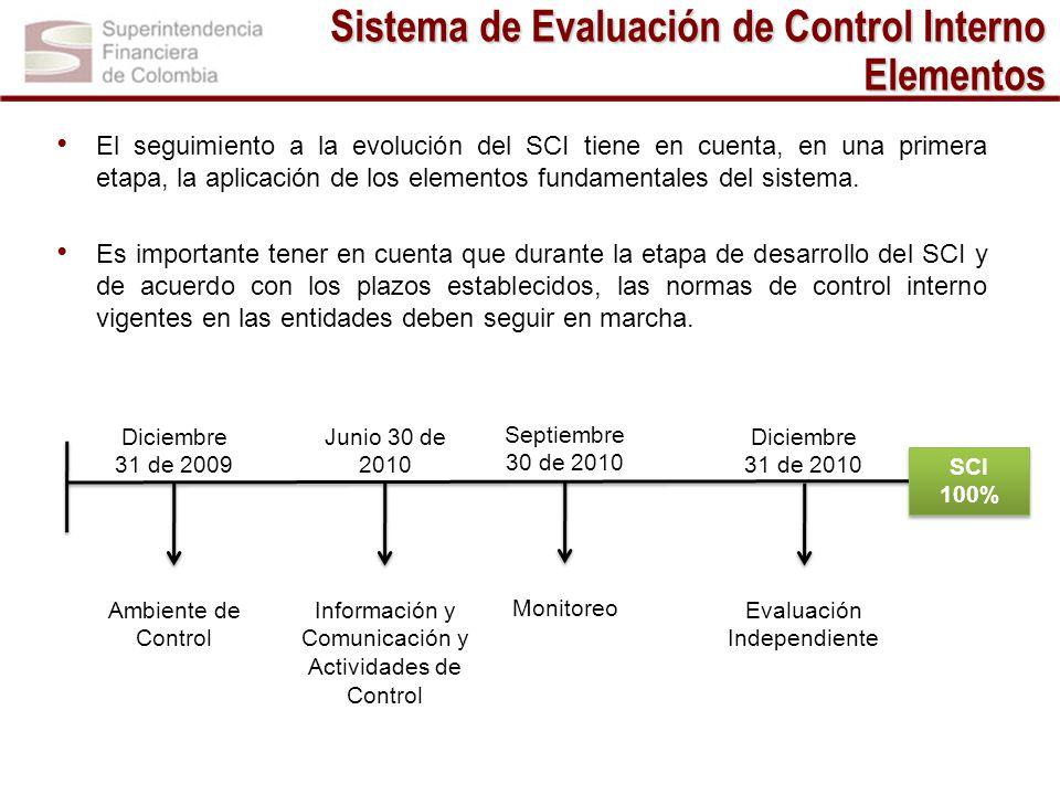 El seguimiento a la evolución del SCI tiene en cuenta, en una primera etapa, la aplicación de los elementos fundamentales del sistema. Es importante t