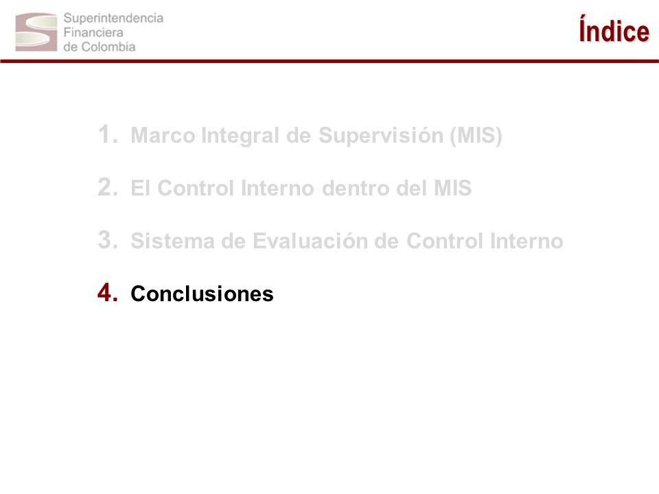 1. Marco Integral de Supervisión (MIS) 2. El Control Interno dentro del MIS 3. Sistema de Evaluación de Control Interno 4. Conclusiones Índice