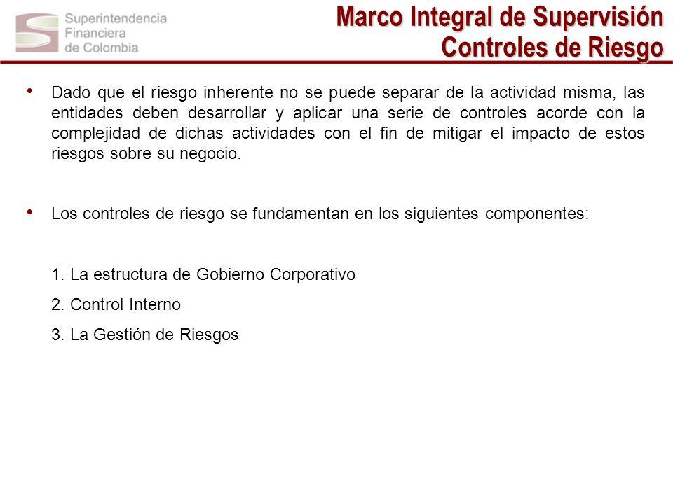 Marco Integral de Supervisión Controles de Riesgo Dado que el riesgo inherente no se puede separar de la actividad misma, las entidades deben desarrol