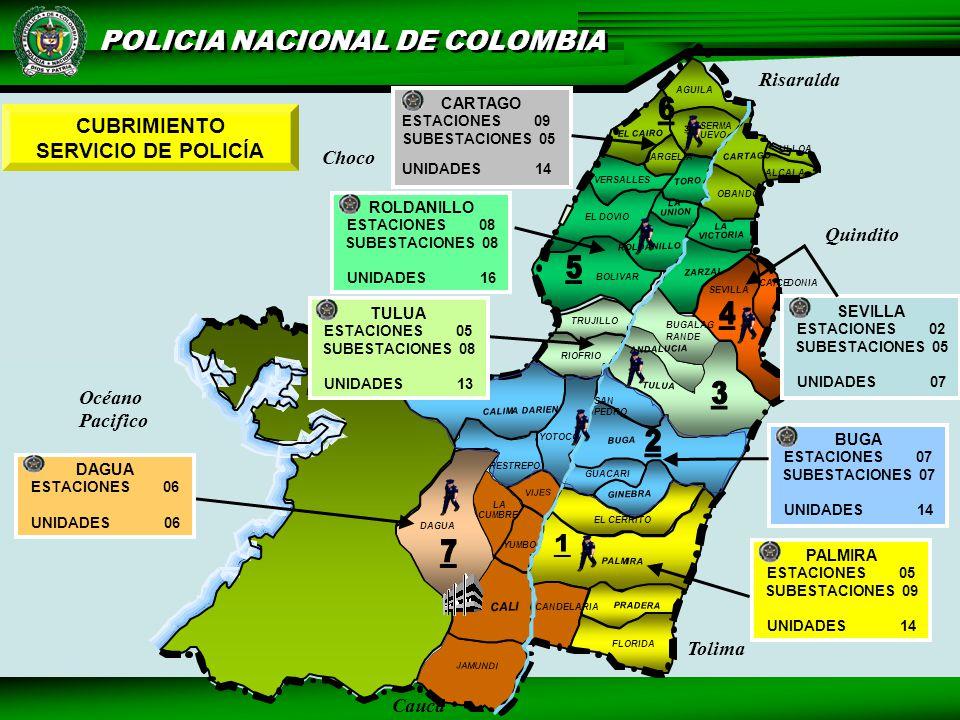 POLICIA NACIONAL DE COLOMBIA Cauca Risaralda CALIMA DARIEN YOTOCO RESTREPO RIOFRIO BUGA TRUJILLO BOLIVAR ANDALUCIA BUGALAG RANDE TULUA SEVILLA CAICEDONIA ROLDANILLO LA UNION EL DOVIO TORO VERSALLES ARGELIA ANSERMA NUEVO ALCALA ULLOA CARTAGO EL CAIRO AGUILA SAN PEDRO GUACARI VIJES LA CUMBRE YUMBO PALMIRA EL CERRITO GINEBRA CANDELARIA PRADERA FLORIDA JAMUNDI CALI BUENAVENTURA Océano Pacifico Choco DAGUA ZARZAL LA VICTORIA OBANDO Quindito CARTAGO ESTACIONES 09 SUBESTACIONES 05 UNIDADES 14 Tolima ROLDANILLO ESTACIONES 08 SUBESTACIONES 08 UNIDADES 16 TULUA ESTACIONES 05 SUBESTACIONES 08 UNIDADES 13 DAGUA ESTACIONES 06 UNIDADES 06 PALMIRA ESTACIONES 05 SUBESTACIONES 09 UNIDADES 14 BUGA ESTACIONES 07 SUBESTACIONES 07 UNIDADES 14 SEVILLA ESTACIONES 02 SUBESTACIONES 05 UNIDADES 07 CUBRIMIENTO SERVICIO DE POLICÍA