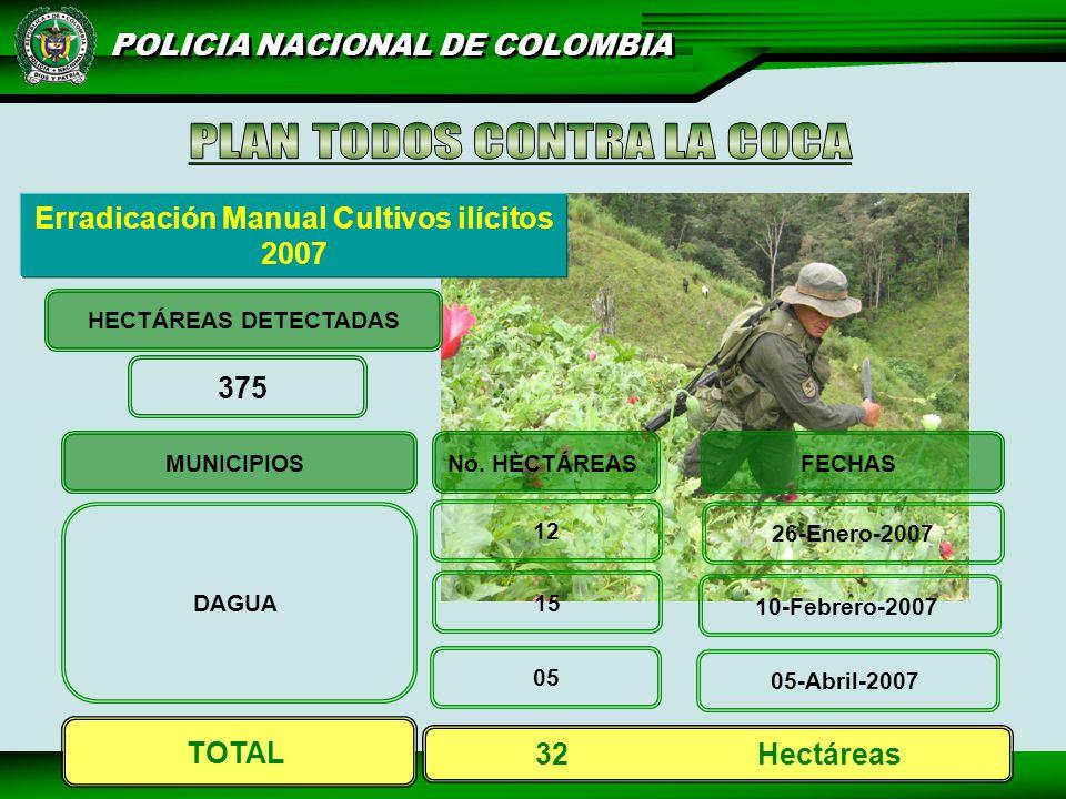 POLICIA NACIONAL DE COLOMBIA Erradicación Manual Cultivos ilícitos 2007 MUNICIPIOSNo.