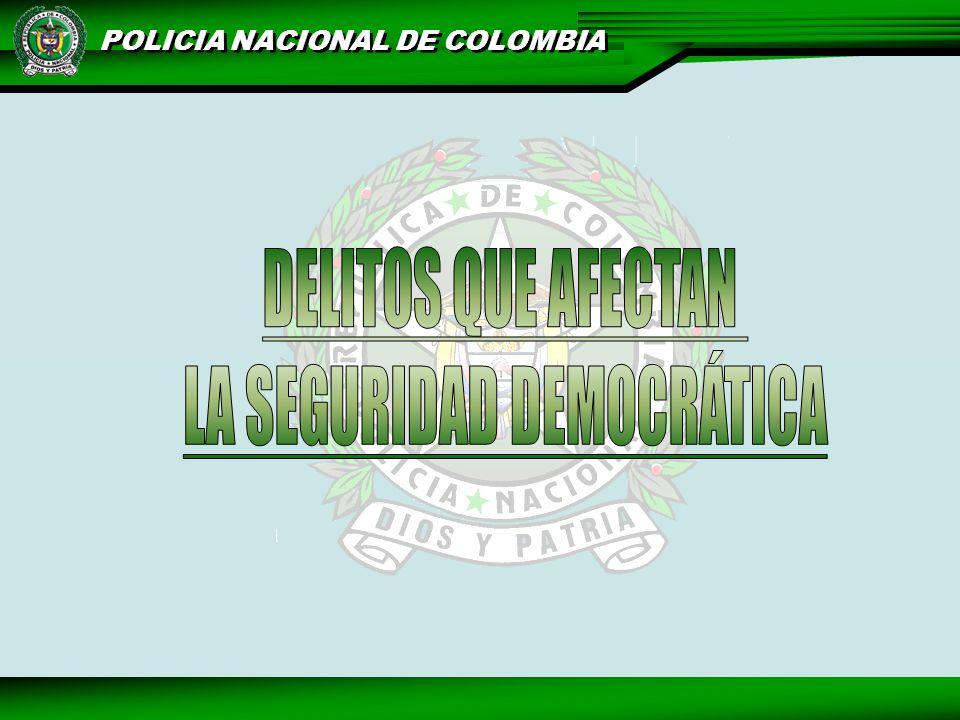 POLICIA NACIONAL DE COLOMBIA Fuente: CIC DEVAL PONAL HURTO A ENTIDADES FINANCIERAS VARIACIÓN ABSOLUTA -0 0% 2006 – 2007 A MAYO
