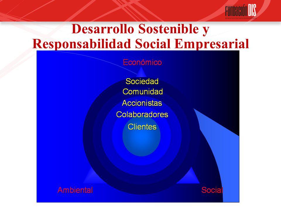 Desarrollo Sostenible y Responsabilidad Social Empresarial