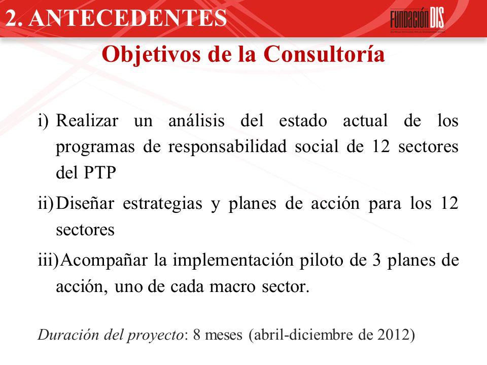Objetivos de la Consultoría i)Realizar un análisis del estado actual de los programas de responsabilidad social de 12 sectores del PTP ii)Diseñar estr