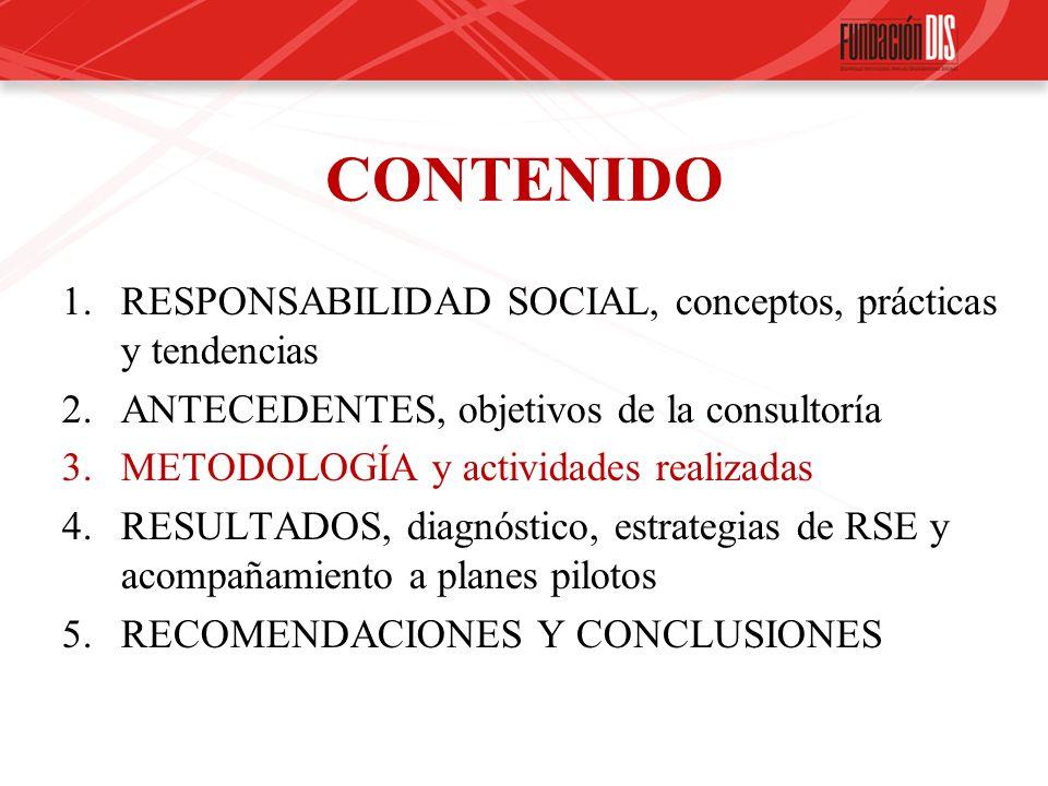 CONTENIDO 1.RESPONSABILIDAD SOCIAL, conceptos, prácticas y tendencias 2.ANTECEDENTES, objetivos de la consultoría 3.METODOLOGÍA y actividades realizad