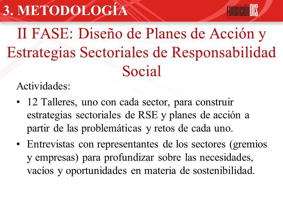 II FASE: Diseño de Planes de Acción y Estrategias Sectoriales de Responsabilidad Social Actividades: 12 Talleres, uno con cada sector, para construir