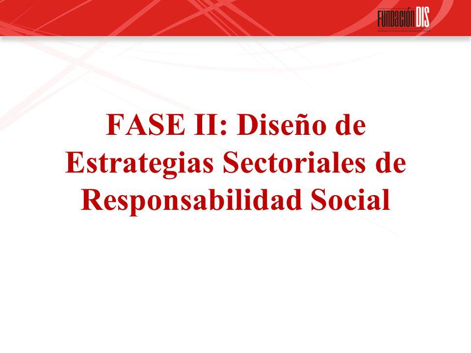 FASE II: Diseño de Estrategias Sectoriales de Responsabilidad Social