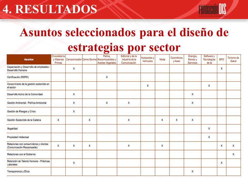 4. RESULTADOS Asuntos seleccionados para el diseño de estrategias por sector
