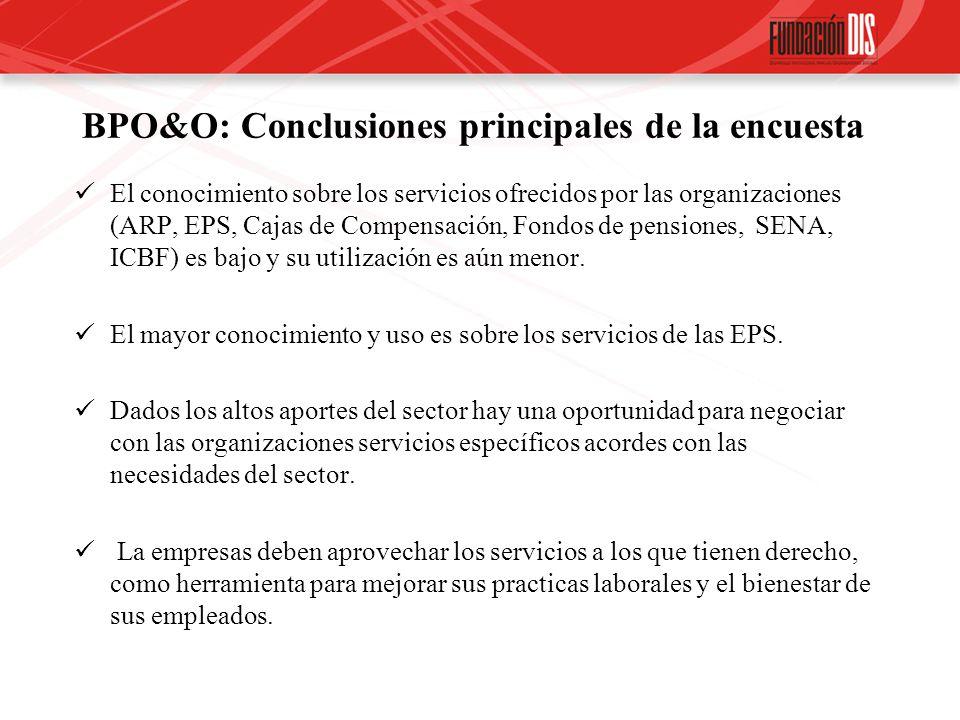 BPO&O: Conclusiones principales de la encuesta El conocimiento sobre los servicios ofrecidos por las organizaciones (ARP, EPS, Cajas de Compensación,