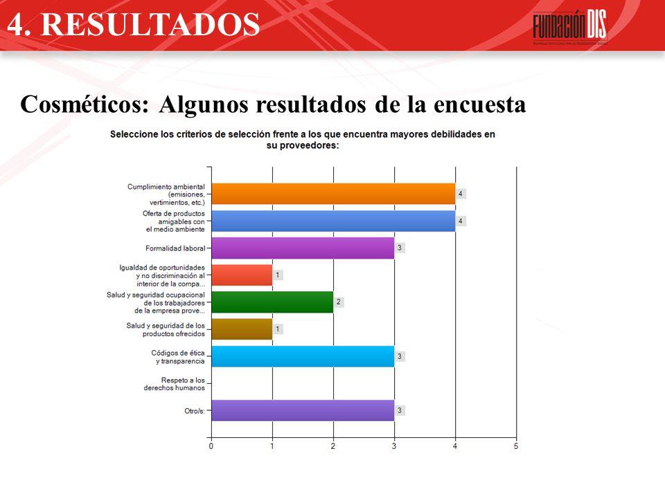 Cosméticos: Algunos resultados de la encuesta 4. RESULTADOS