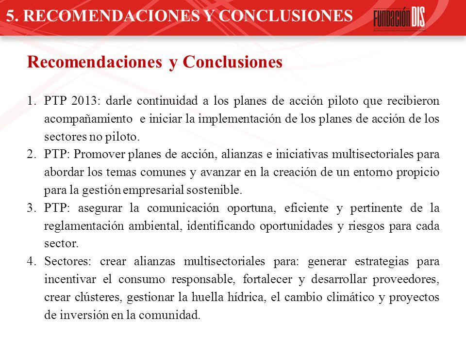 Recomendaciones y Conclusiones 1.PTP 2013: darle continuidad a los planes de acción piloto que recibieron acompañamiento e iniciar la implementación d