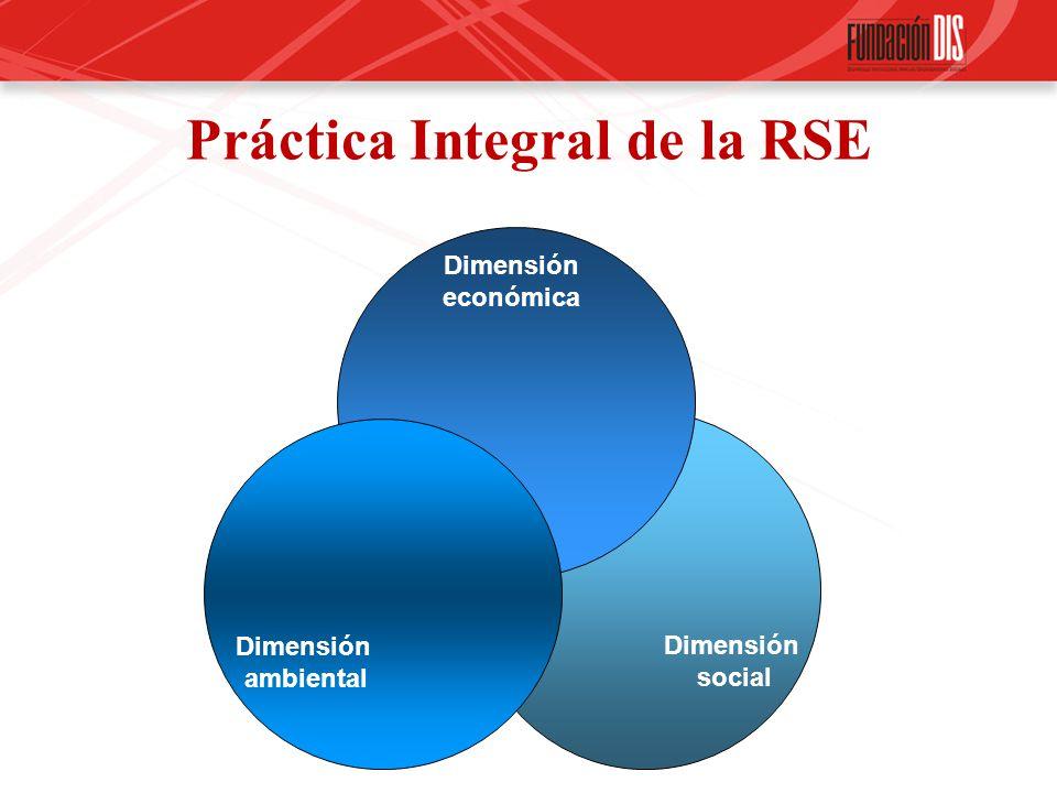 Práctica Integral de la RSE Dimensión económica Dimensión social Dimensión ambiental