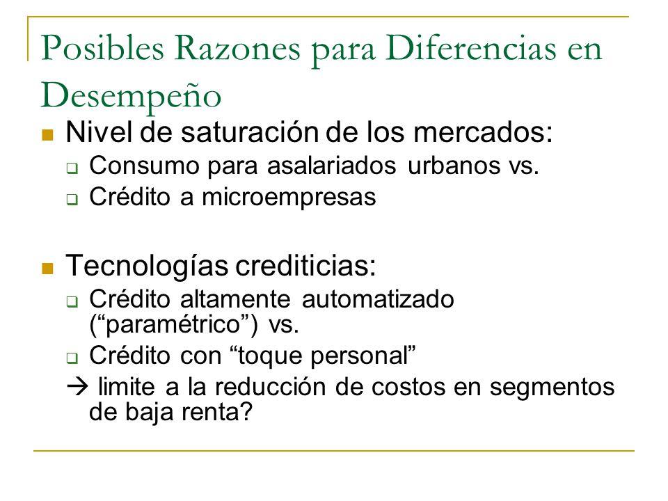 Posibles Razones para Diferencias en Desempeño Nivel de saturación de los mercados: Consumo para asalariados urbanos vs.