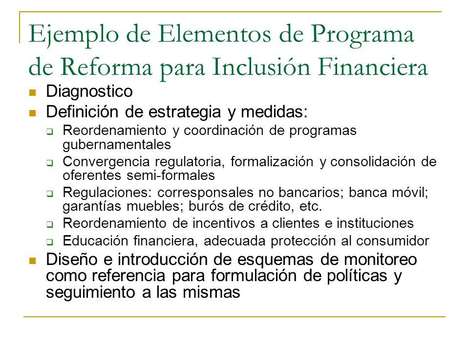 Ejemplo de Elementos de Programa de Reforma para Inclusión Financiera Diagnostico Definición de estrategia y medidas: Reordenamiento y coordinación de programas gubernamentales Convergencia regulatoria, formalización y consolidación de oferentes semi-formales Regulaciones: corresponsales no bancarios; banca móvil; garantías muebles; burós de crédito, etc.