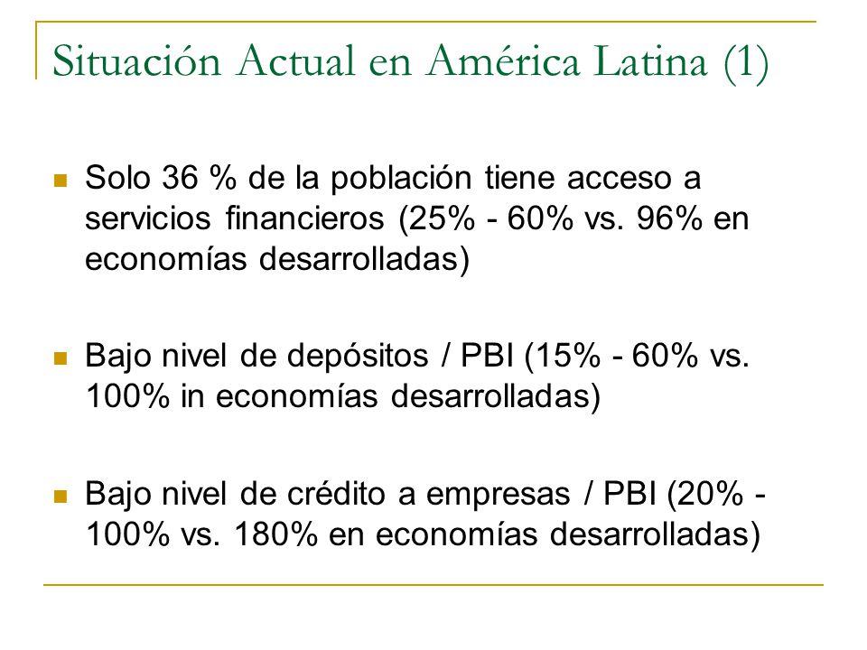 Situación Actual en América Latina (1) Solo 36 % de la población tiene acceso a servicios financieros (25% - 60% vs.