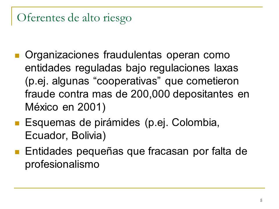 Oferentes de alto riesgo Organizaciones fraudulentas operan como entidades reguladas bajo regulaciones laxas (p.ej.