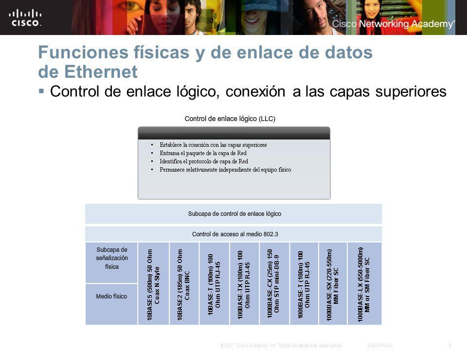 19© 2007 Cisco Systems, Inc.