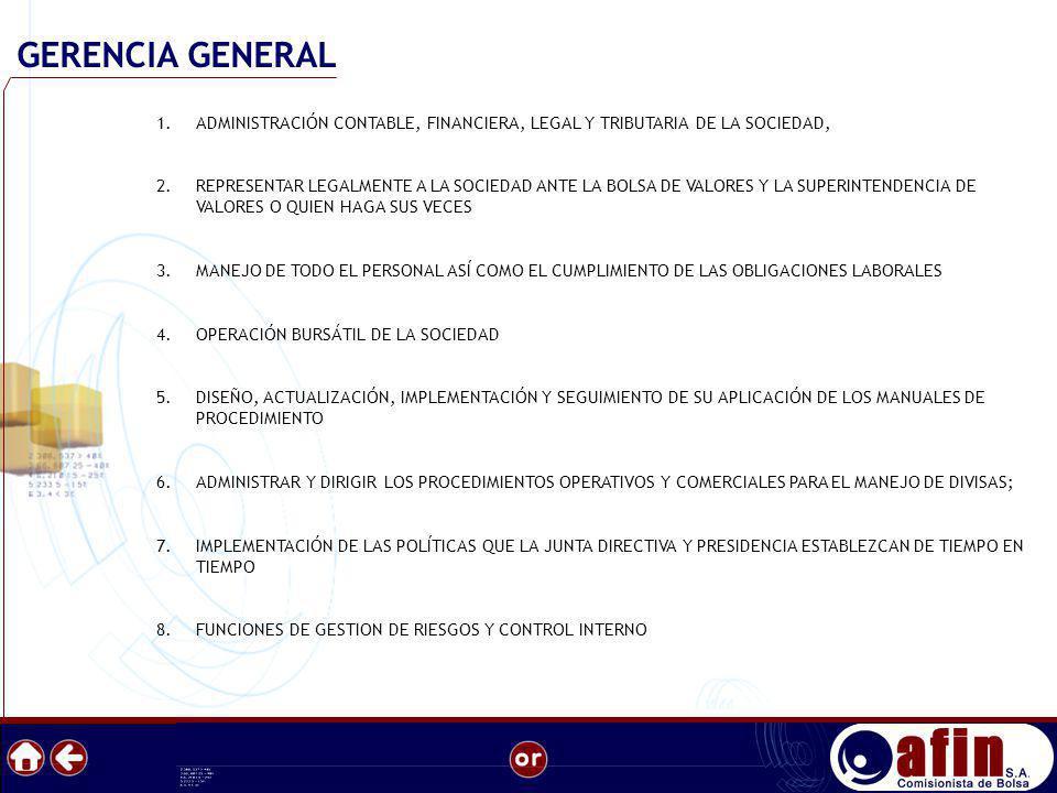 1.ADMINISTRACIÓN CONTABLE, FINANCIERA, LEGAL Y TRIBUTARIA DE LA SOCIEDAD, 2.REPRESENTAR LEGALMENTE A LA SOCIEDAD ANTE LA BOLSA DE VALORES Y LA SUPERIN