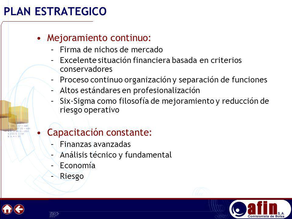 PLAN ESTRATEGICO Mejoramiento continuo: –Firma de nichos de mercado –Excelente situación financiera basada en criterios conservadores –Proceso continu