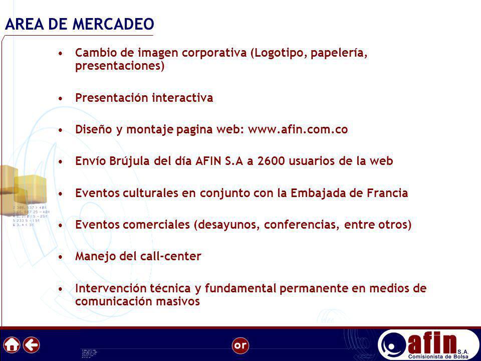 Cambio de imagen corporativa (Logotipo, papelería, presentaciones) Presentación interactiva Diseño y montaje pagina web: www.afin.com.co Envío Brújula