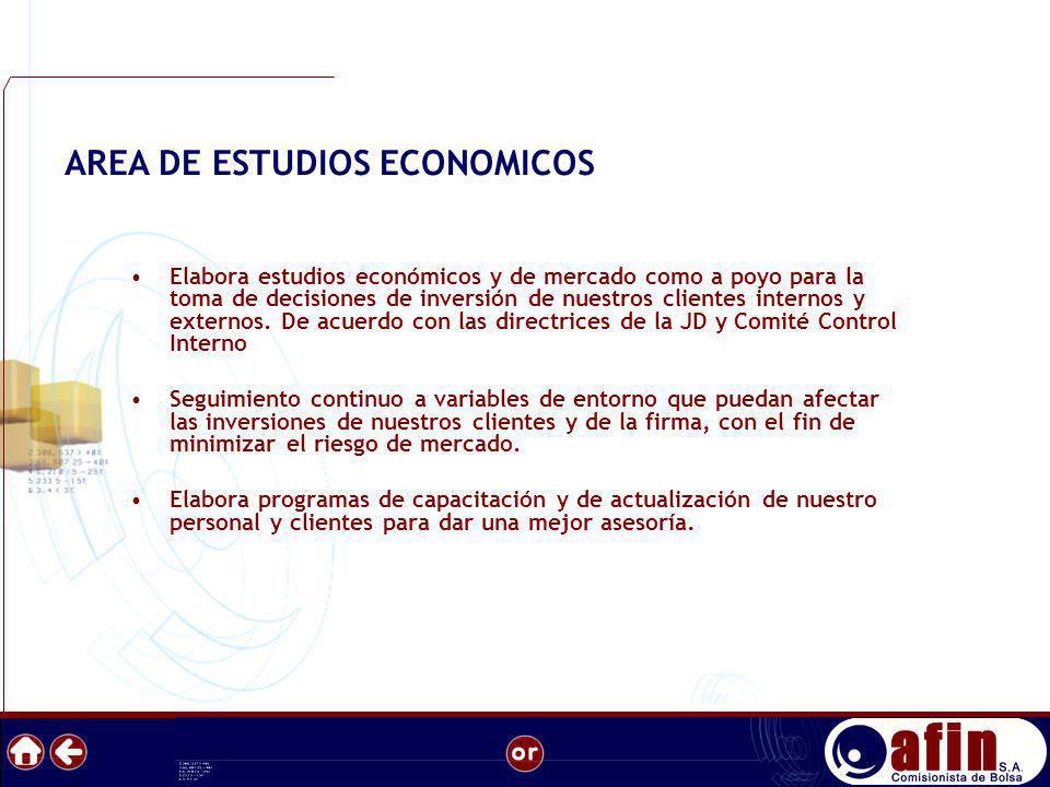 Elabora estudios económicos y de mercado como a poyo para la toma de decisiones de inversión de nuestros clientes internos y externos. De acuerdo con