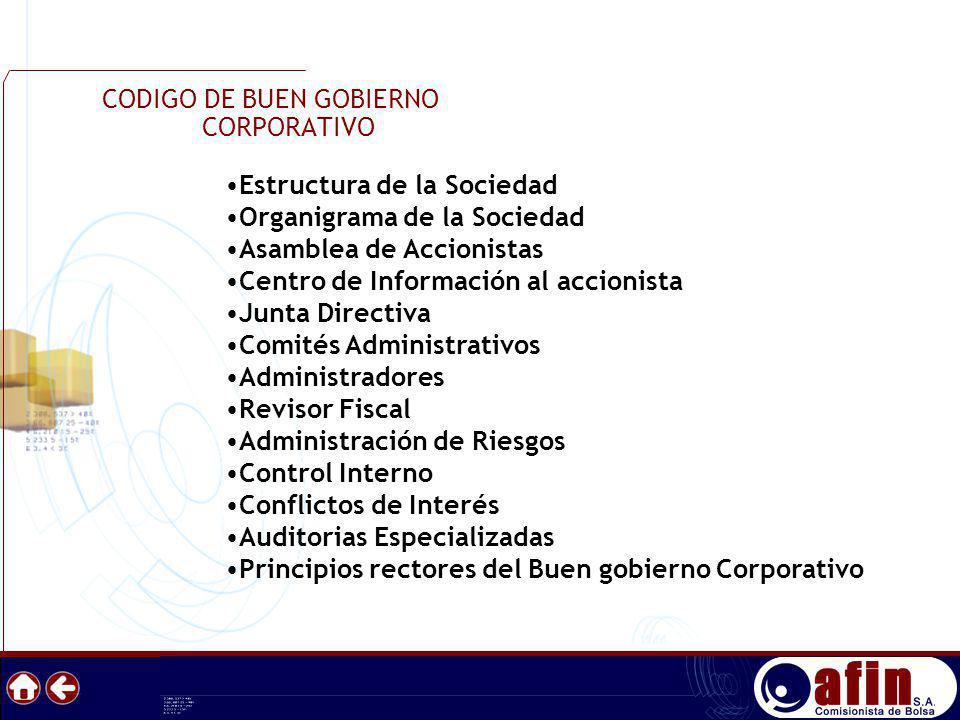 CODIGO DE BUEN GOBIERNO CORPORATIVO Estructura de la Sociedad Organigrama de la Sociedad Asamblea de Accionistas Centro de Información al accionista J