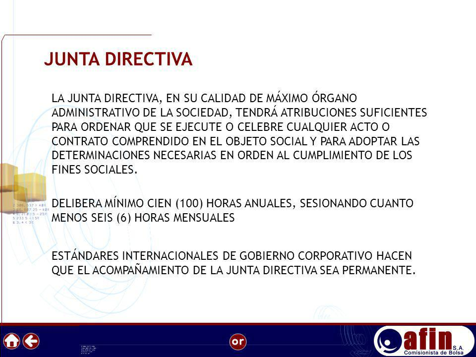 DELIBERA MÍNIMO CIEN (100) HORAS ANUALES, SESIONANDO CUANTO MENOS SEIS (6) HORAS MENSUALES JUNTA DIRECTIVA ESTÁNDARES INTERNACIONALES DE GOBIERNO CORP