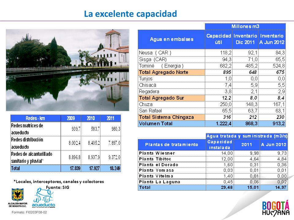 La excelente capacidad *Locales, interceptores, canales y colectores Fuente: SIG