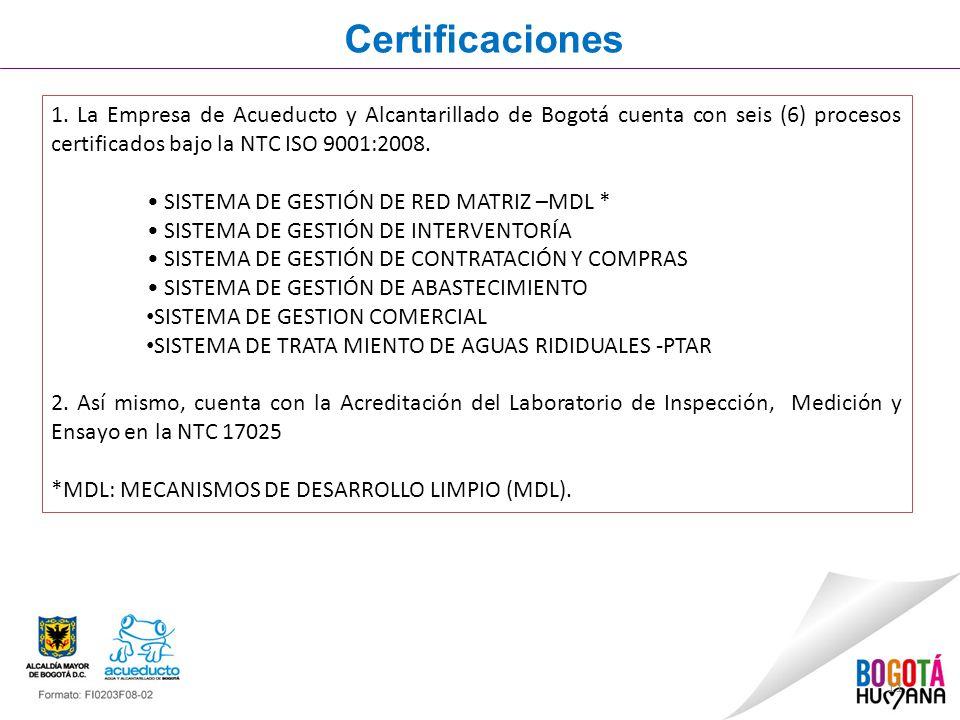 Certificaciones 11 1.