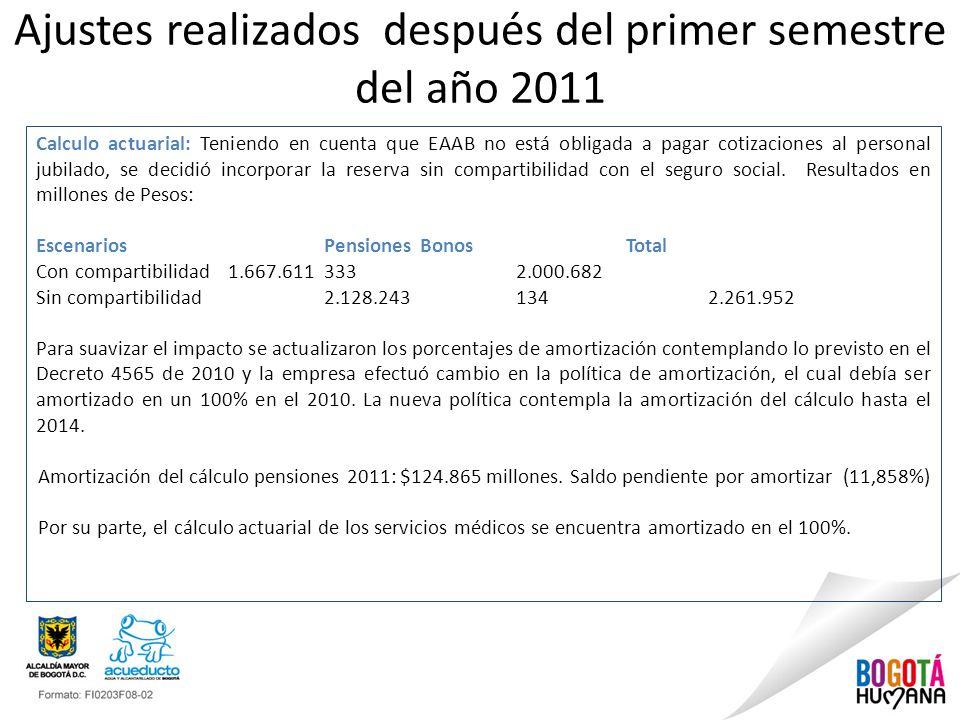 Ajustes realizados después del primer semestre del año 2011 Calculo actuarial: Teniendo en cuenta que EAAB no está obligada a pagar cotizaciones al personal jubilado, se decidió incorporar la reserva sin compartibilidad con el seguro social.