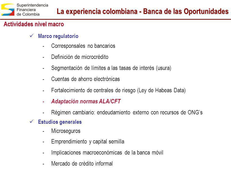 La experiencia colombiana - Banca de las Oportunidades Marco regulatorio -Corresponsales no bancarios -Definición de microcrédito -Segmentación de lím