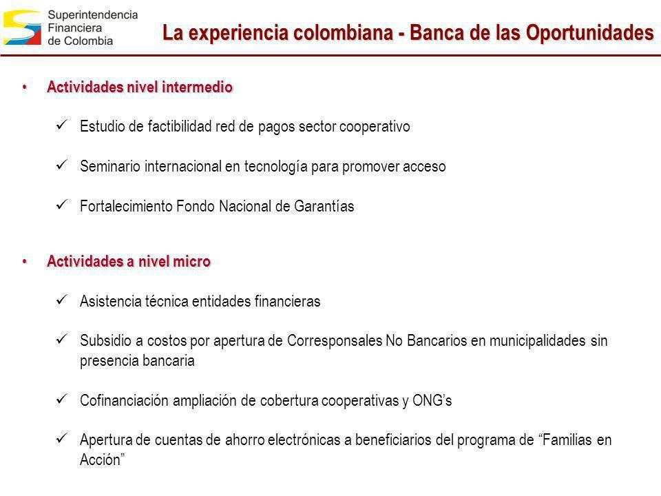 La experiencia colombiana - Banca de las Oportunidades Actividades nivel intermedio Actividades nivel intermedio Estudio de factibilidad red de pagos