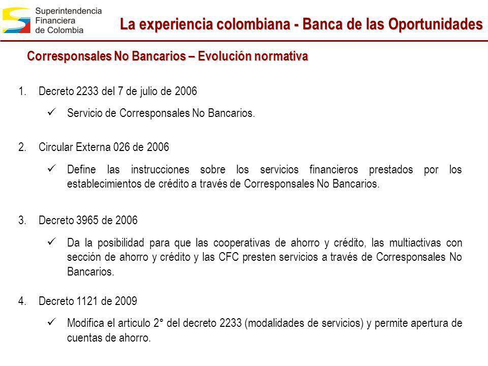 La experiencia colombiana - Banca de las Oportunidades 1.Decreto 2233 del 7 de julio de 2006 Servicio de Corresponsales No Bancarios. 2.Circular Exter