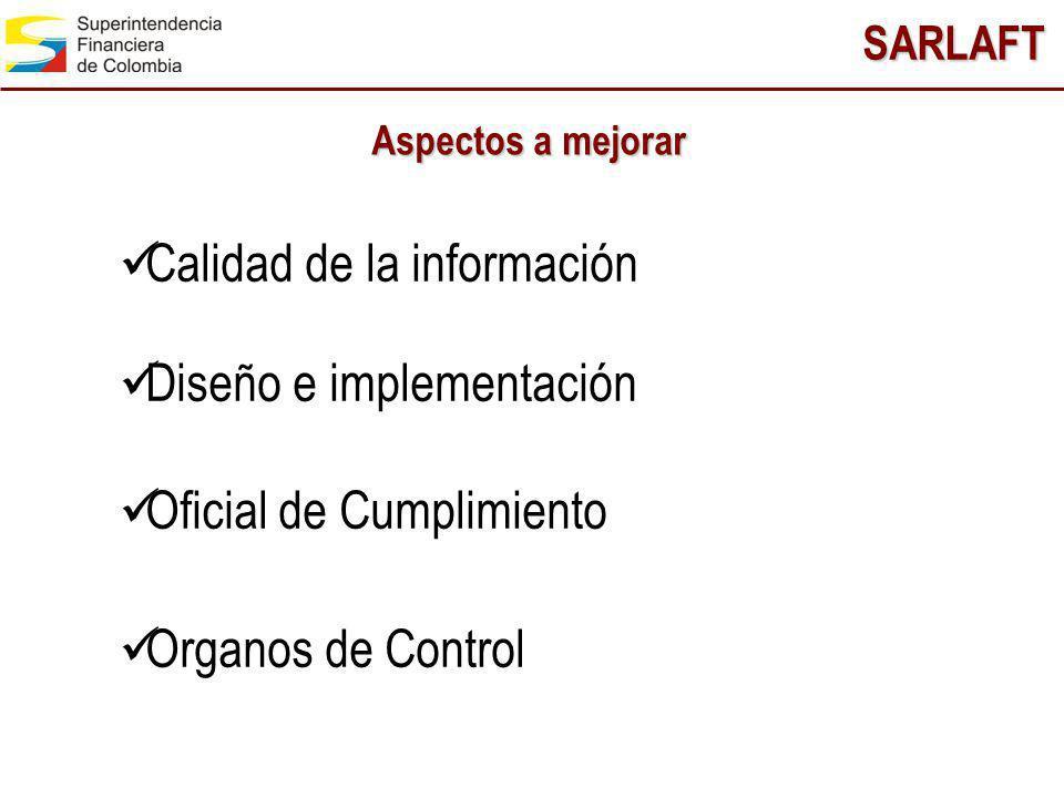 SARLAFT Calidad de la información Diseño e implementación Oficial de Cumplimiento Organos de Control Aspectos a mejorar