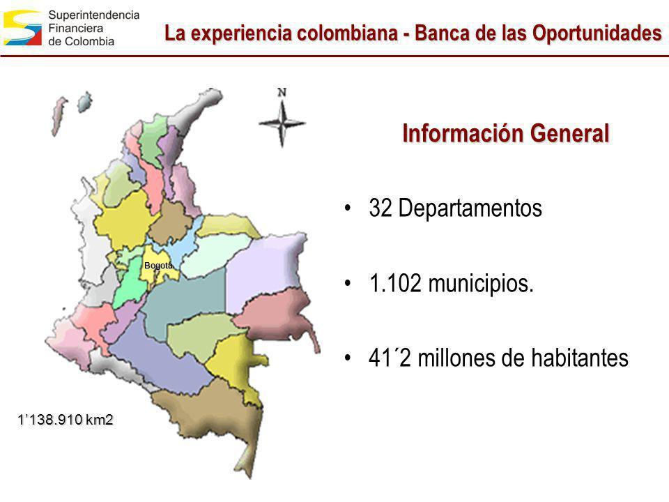 Información General 32 Departamentos 1.102 municipios. 41´2 millones de habitantes Bogotá 1138.910 km2 La experiencia colombiana - Banca de las Oportu