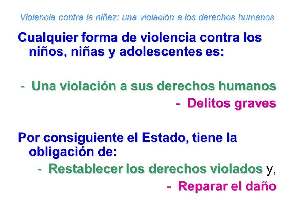 Violencia contra la niñez: una violación a los derechos humanos Cualquier forma de violencia contra los niños, niñas y adolescentes es: -Una violación a sus derechos humanos -Delitos graves Por consiguiente el Estado, tiene la obligación de: -Restablecer los derechos violados -Restablecer los derechos violados y, -Reparar el daño