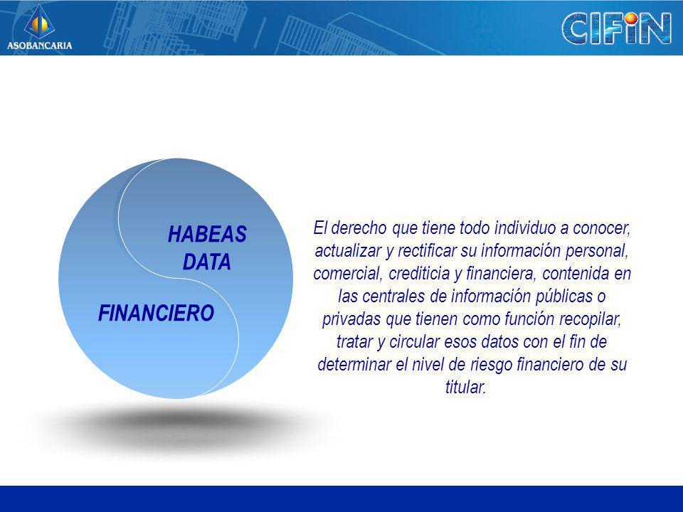 El derecho que tiene todo individuo a conocer, actualizar y rectificar su información personal, comercial, crediticia y financiera, contenida en las c
