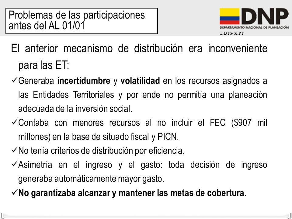 DDTS-SFPT El anterior mecanismo de distribución era inconveniente para las ET: Generaba incertidumbre y volatilidad en los recursos asignados a las En
