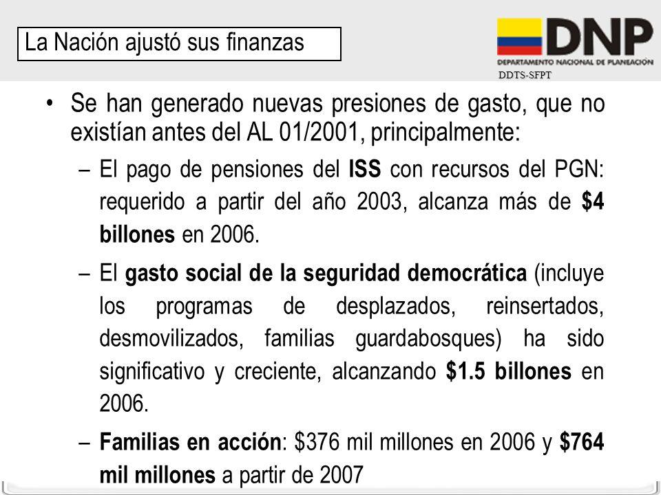 DDTS-SFPT Se han generado nuevas presiones de gasto, que no existían antes del AL 01/2001, principalmente: –El pago de pensiones del ISS con recursos