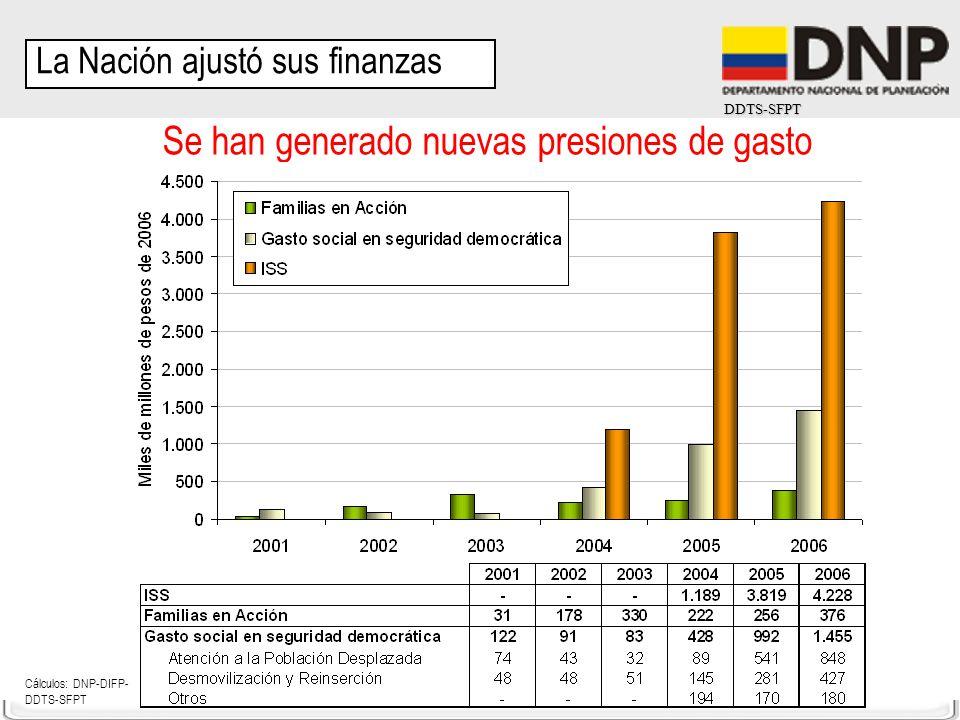 DDTS-SFPT Cálculos: DNP-DIFP- DDTS-SFPT Se han generado nuevas presiones de gasto La Nación ajustó sus finanzas