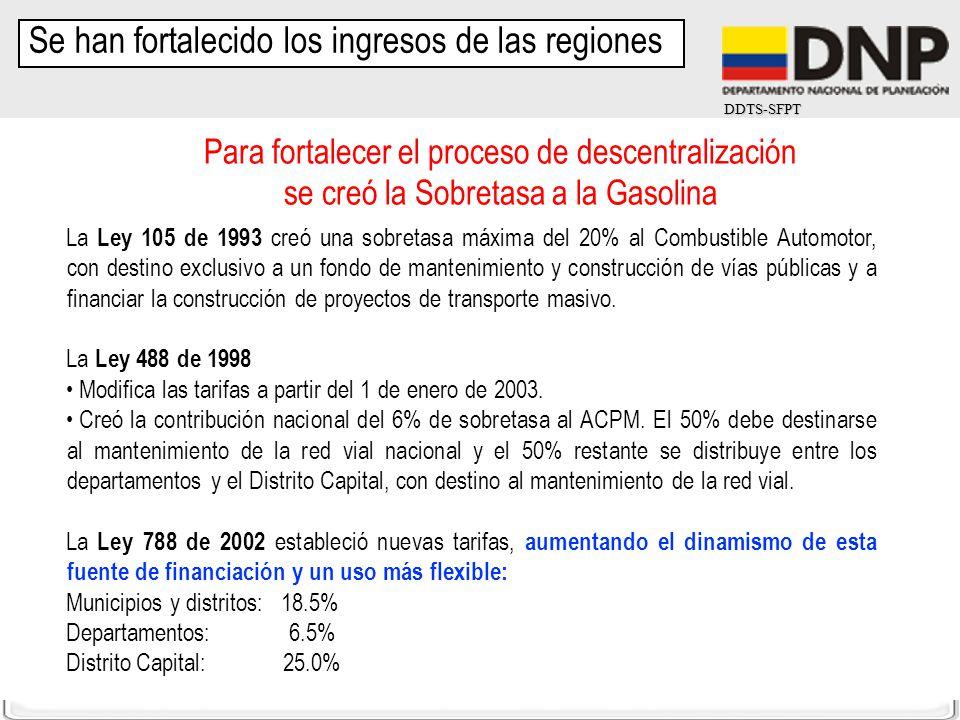 DDTS-SFPT Para fortalecer el proceso de descentralización se creó la Sobretasa a la Gasolina La Ley 105 de 1993 creó una sobretasa máxima del 20% al C