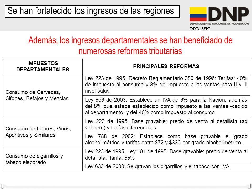 DDTS-SFPT Además, los ingresos departamentales se han beneficiado de numerosas reformas tributarias IMPUESTOS DEPARTAMENTALES PRINCIPALES REFORMAS Con