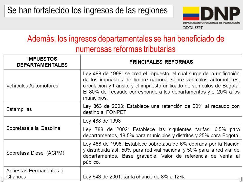 DDTS-SFPT Además, los ingresos departamentales se han beneficiado de numerosas reformas tributarias IMPUESTOS DEPARTAMENTALES PRINCIPALES REFORMAS Veh