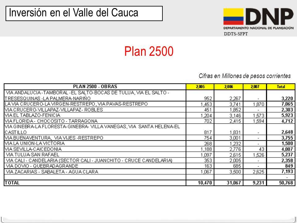 DDTS-SFPT Inversión en el Valle del Cauca Plan 2500