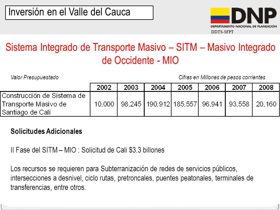 DDTS-SFPT Valor Presupuestado Cifras en Millones de pesos corrientes Solicitudes Adicionales II Fase del SITM – MIO : Solicitud de Cali $3.3 billones